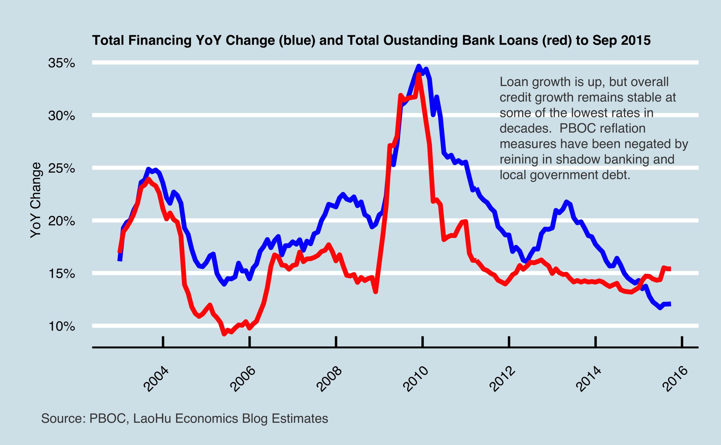 credit_and_banks.png