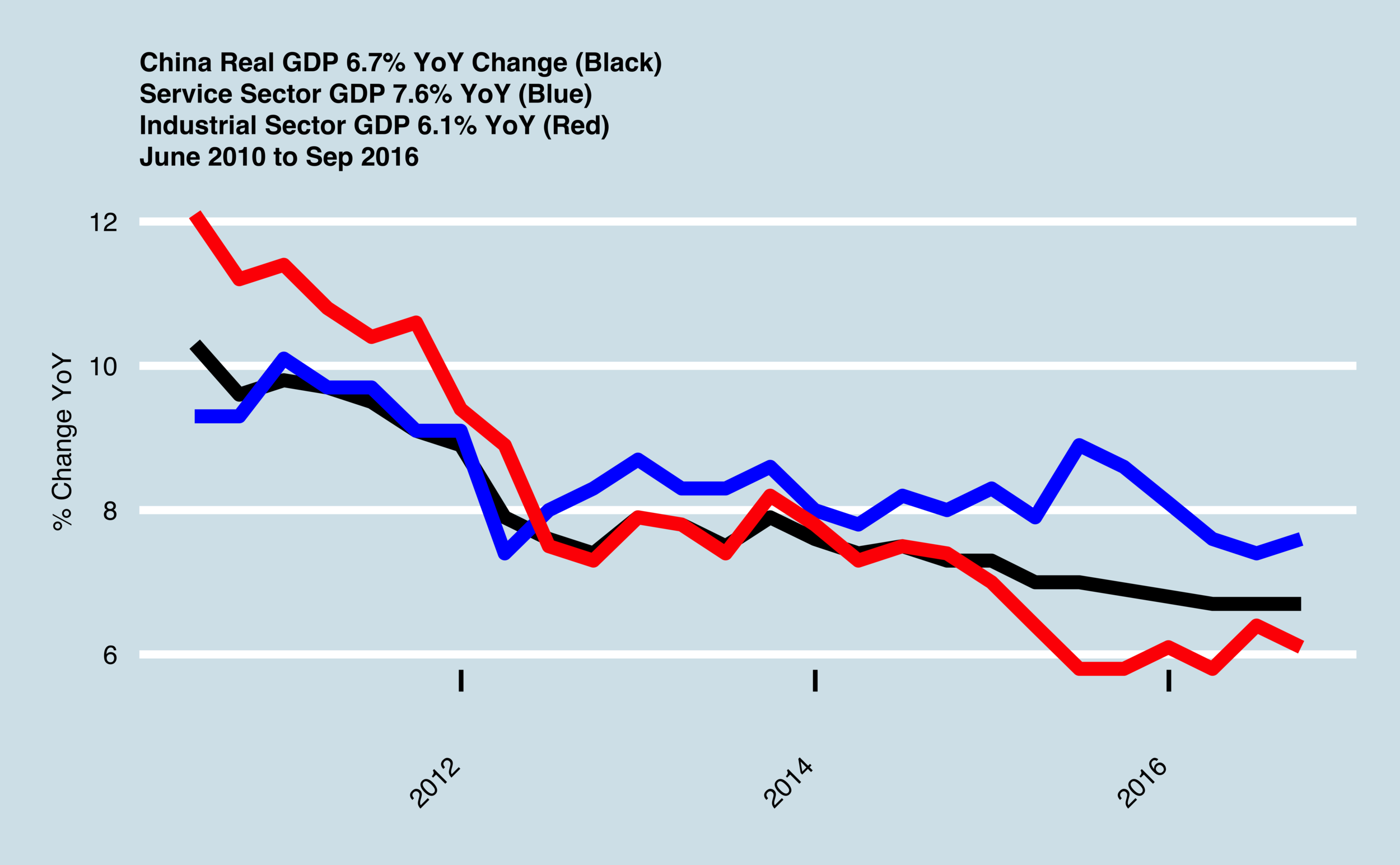 2016_Sep_GDP.png
