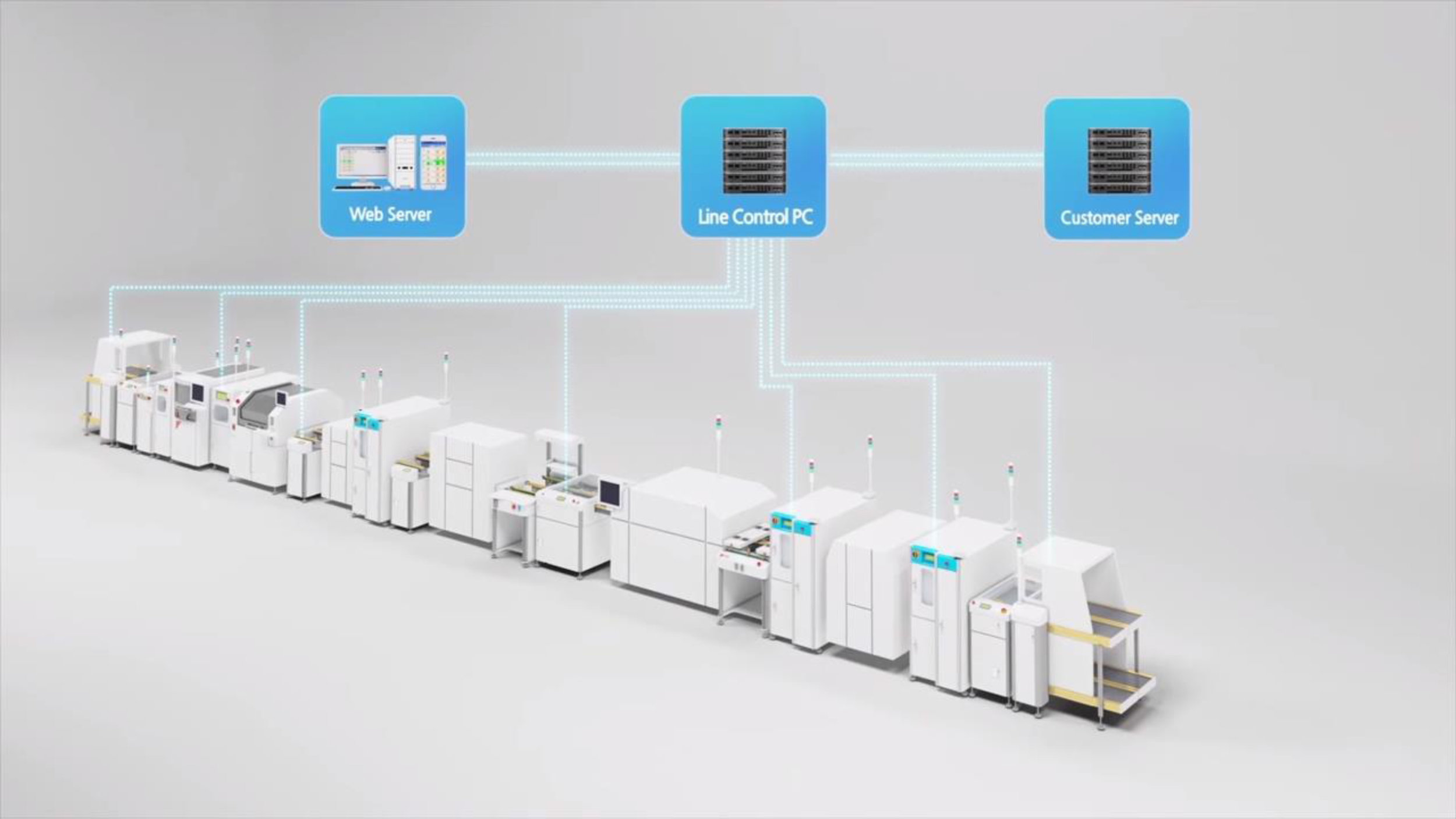 All New Industry 4.0 SMART Line Control Solutions