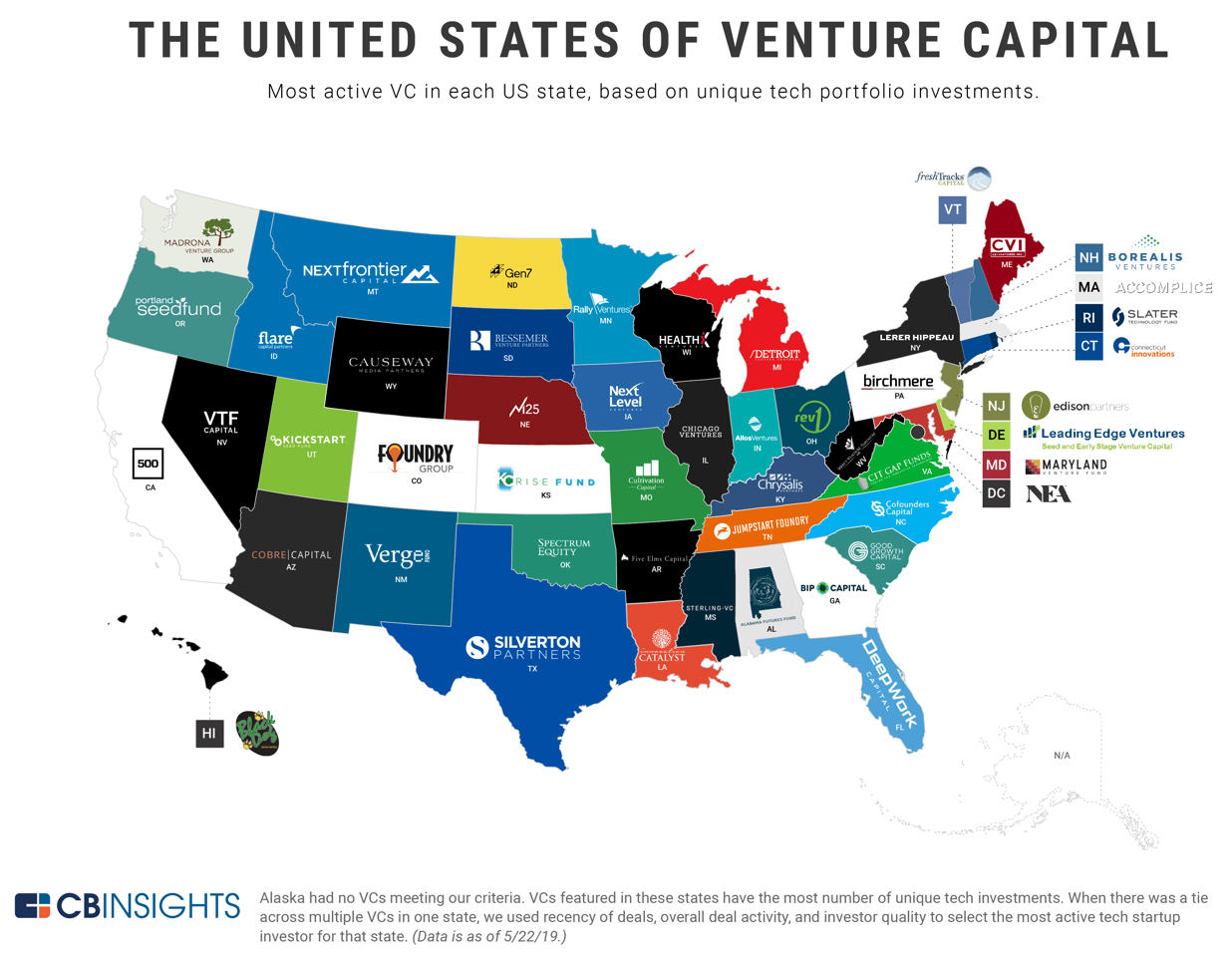 CB Insights, 2019 - The United States of Venture Capital