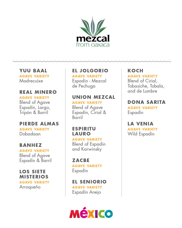 Participant mezcal brands and its varieties