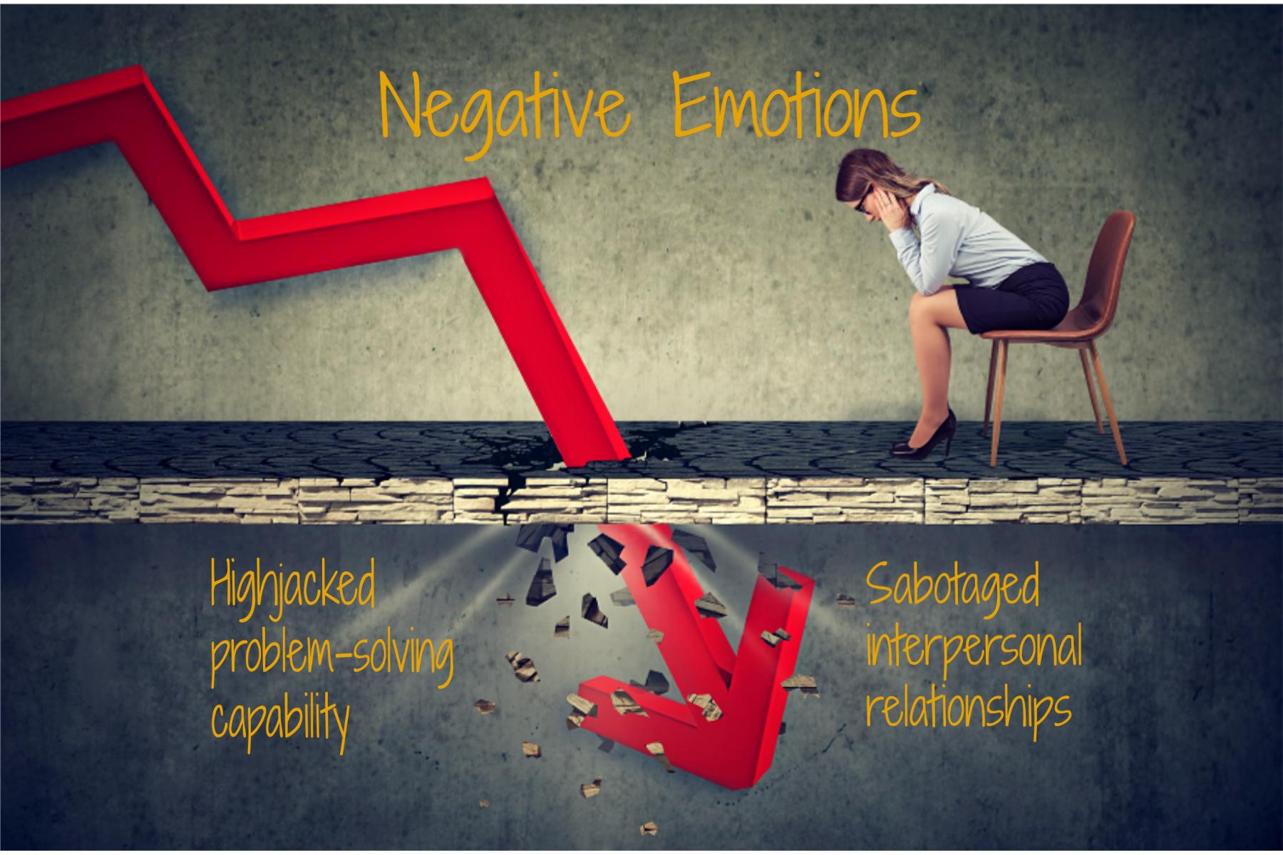 Facing negativity-LI.png