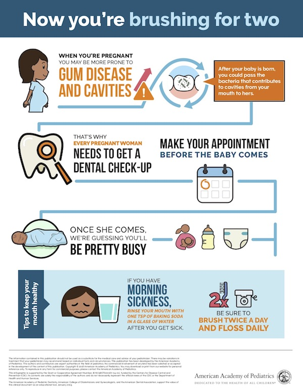 Prenatal_Oral_Health_Infographic_English.jpg