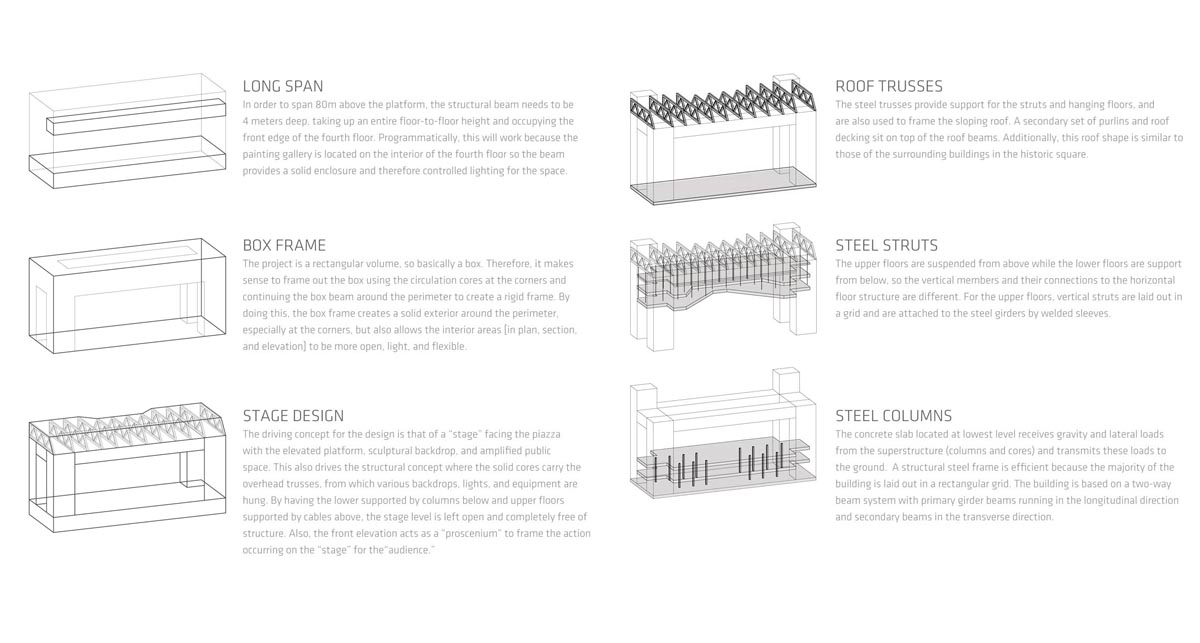 diagrams2.jpg