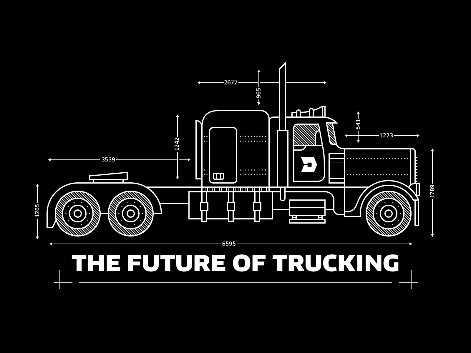 Of course when talking about the future of trucking we had to draw the prime example of truck technology.