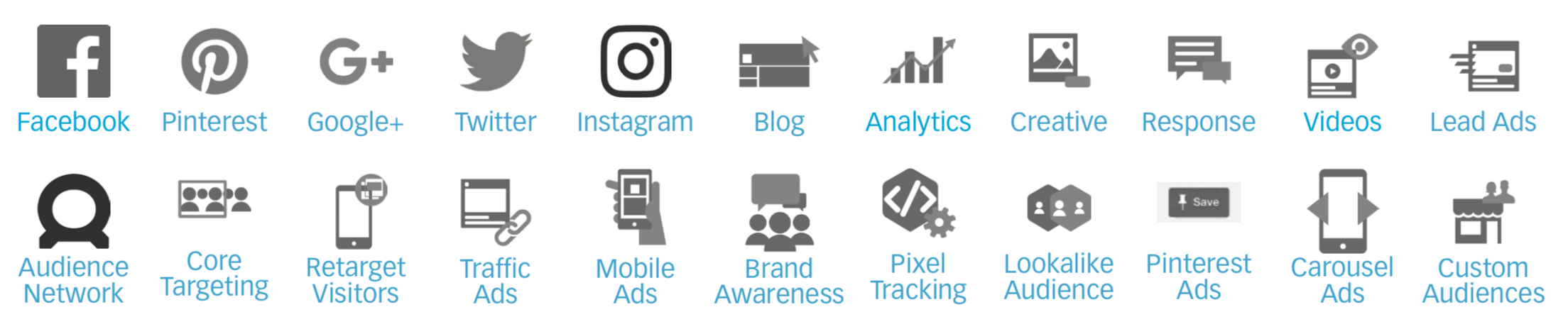 Social Media Products Used