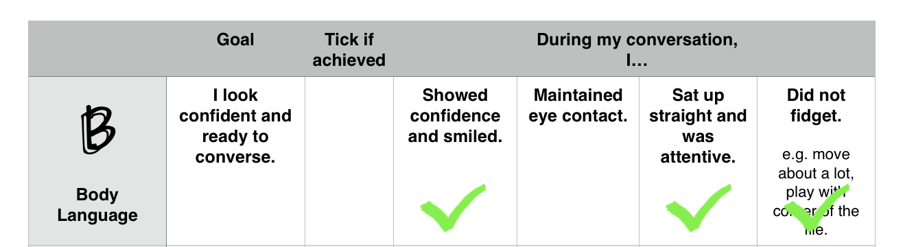 Tick the positive attributes that are displayed. Candidates can review at the end and improve on what is not yet achieved.