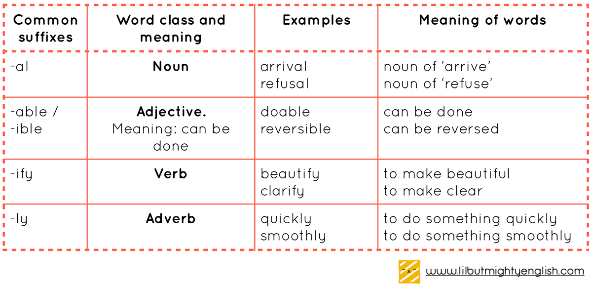 Common suffixes in Primary School English