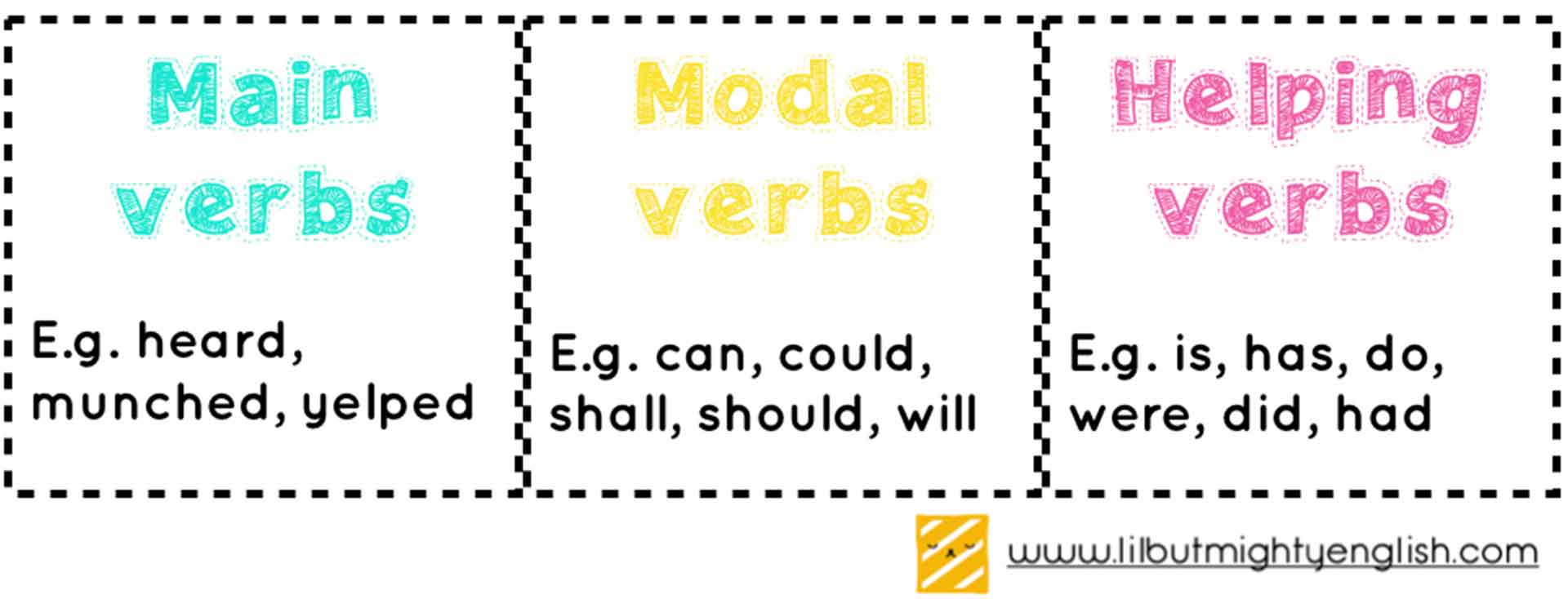 What are verbs? Table