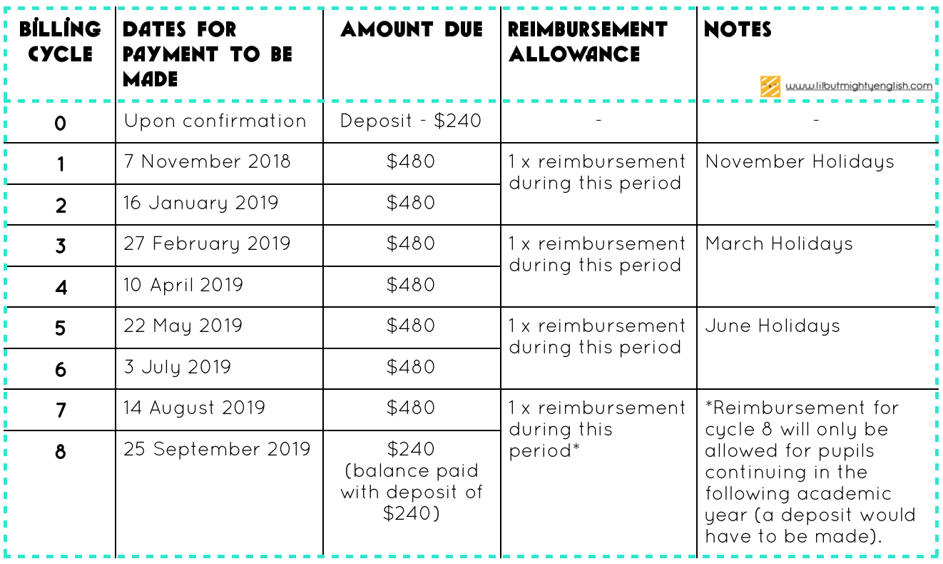 P5 ADAPT PROGRAMME COURSE FEES