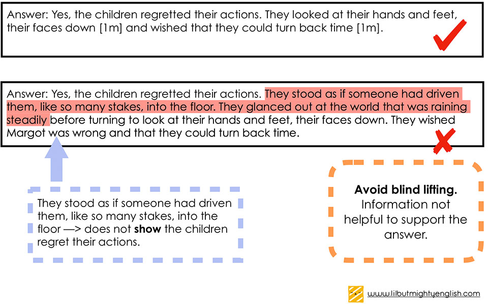 Comprehension | Craft your Evidence Based on the Highlighted Clue from the Passage