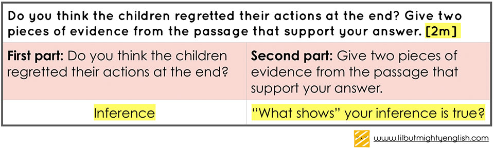 Comprehension   Break Down the Question Requirement