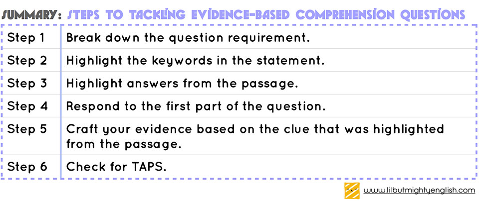 Summary Steps to Tackling Evidence-Based Comprehension