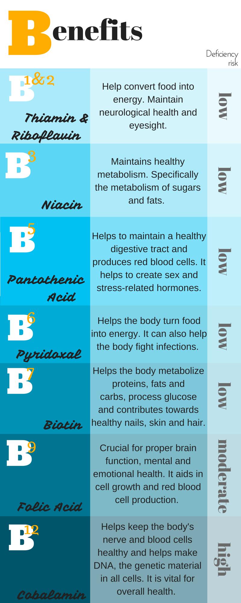 b26ae-vitaminbbenefitsvitaminbbenefits.png