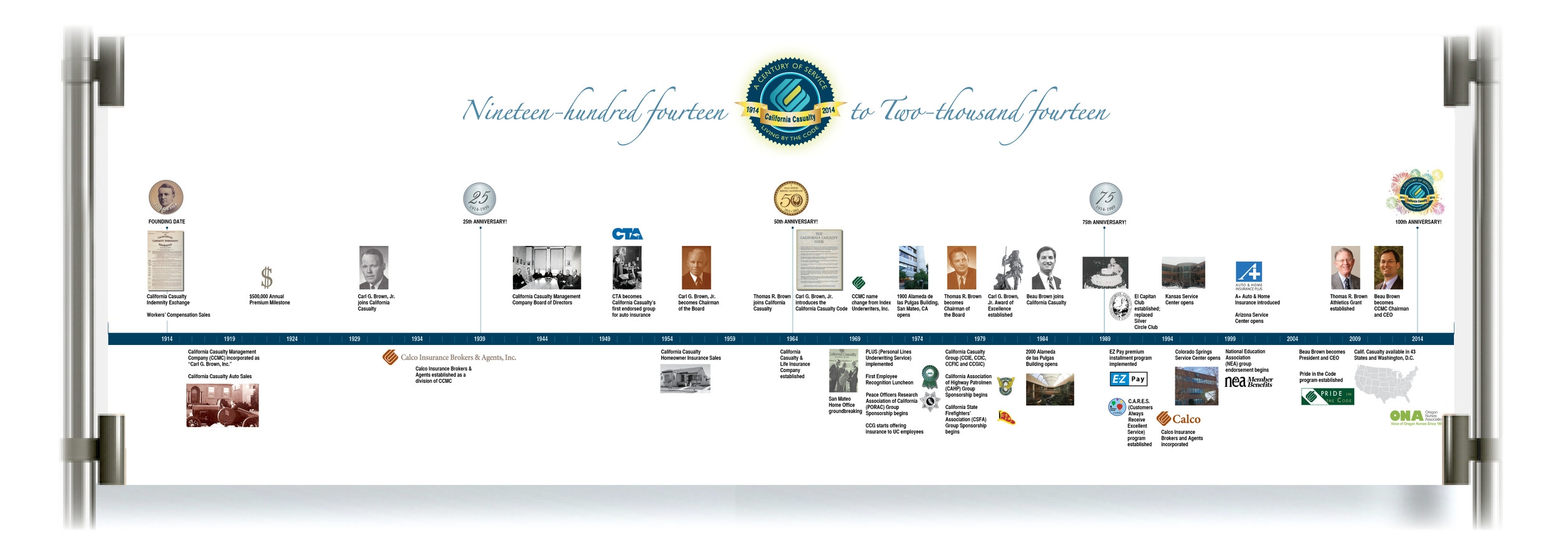 California Casualty 100 Year Celebration  -   California Casualty, an auto and home insurance company tailored to those who serve our communities, celebrated a century of service in 2014. A 100 year timeline commemorates key events throughout the company's history.
