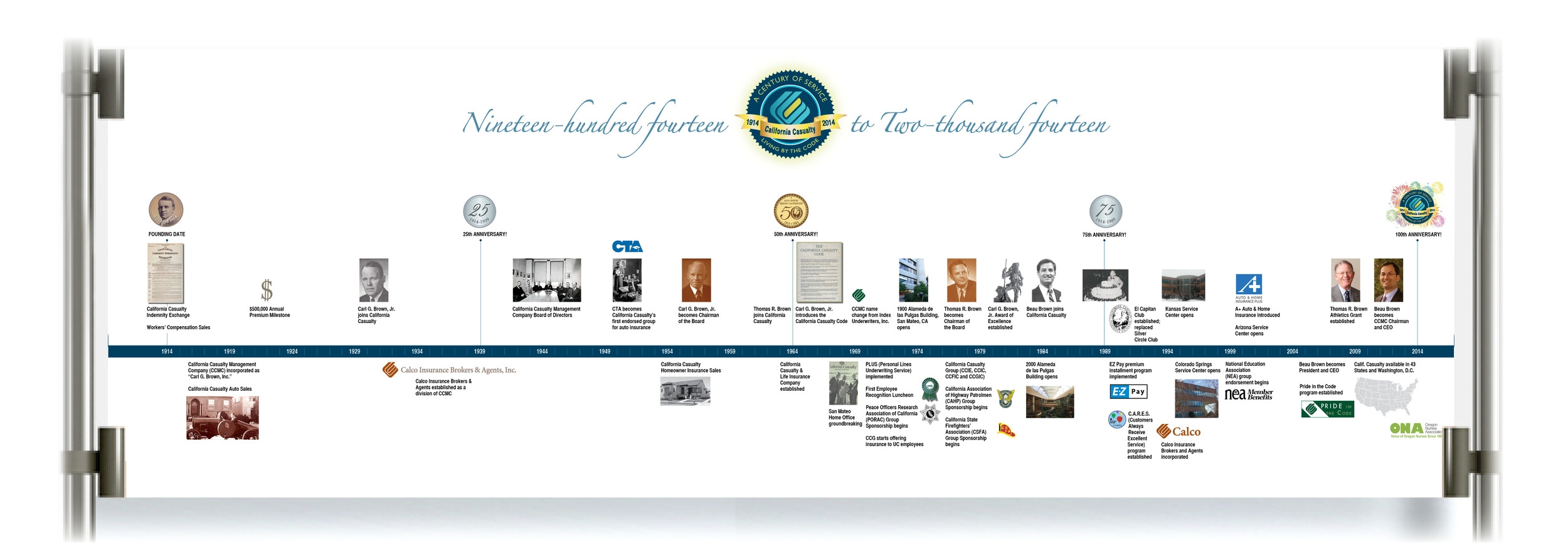 100 Year Project: Campaign promoting California Casualty Insurance Company's100 years of service.