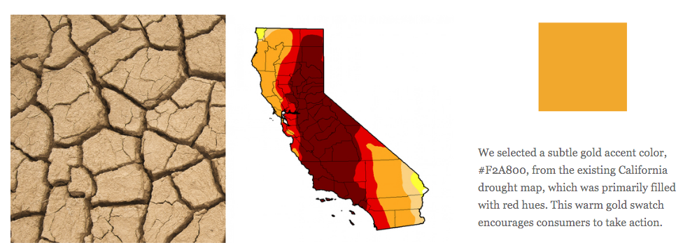 Drought Imagery