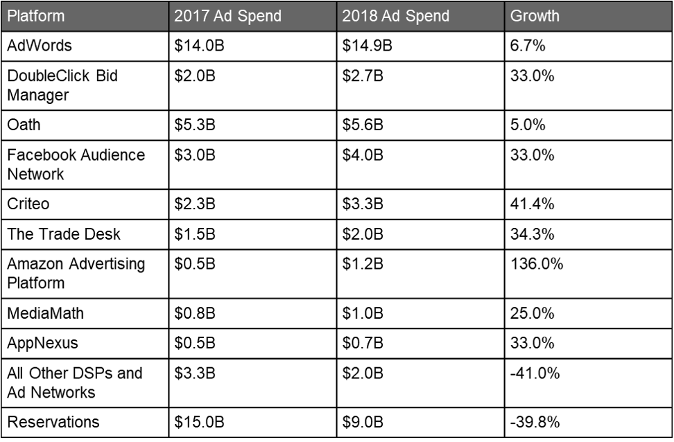 Jounce_Open_Internet_Spend.png