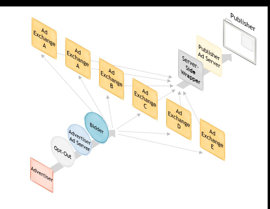 Multi-Integrations.png