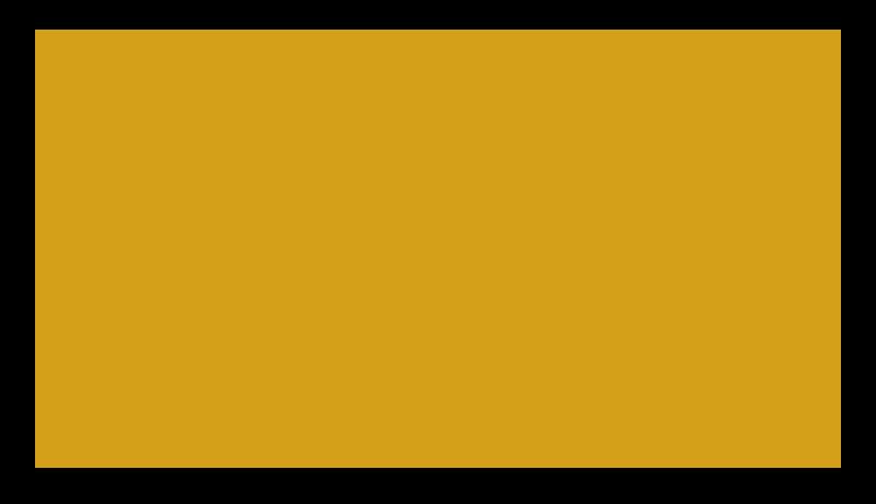 CI Montana BCI.png