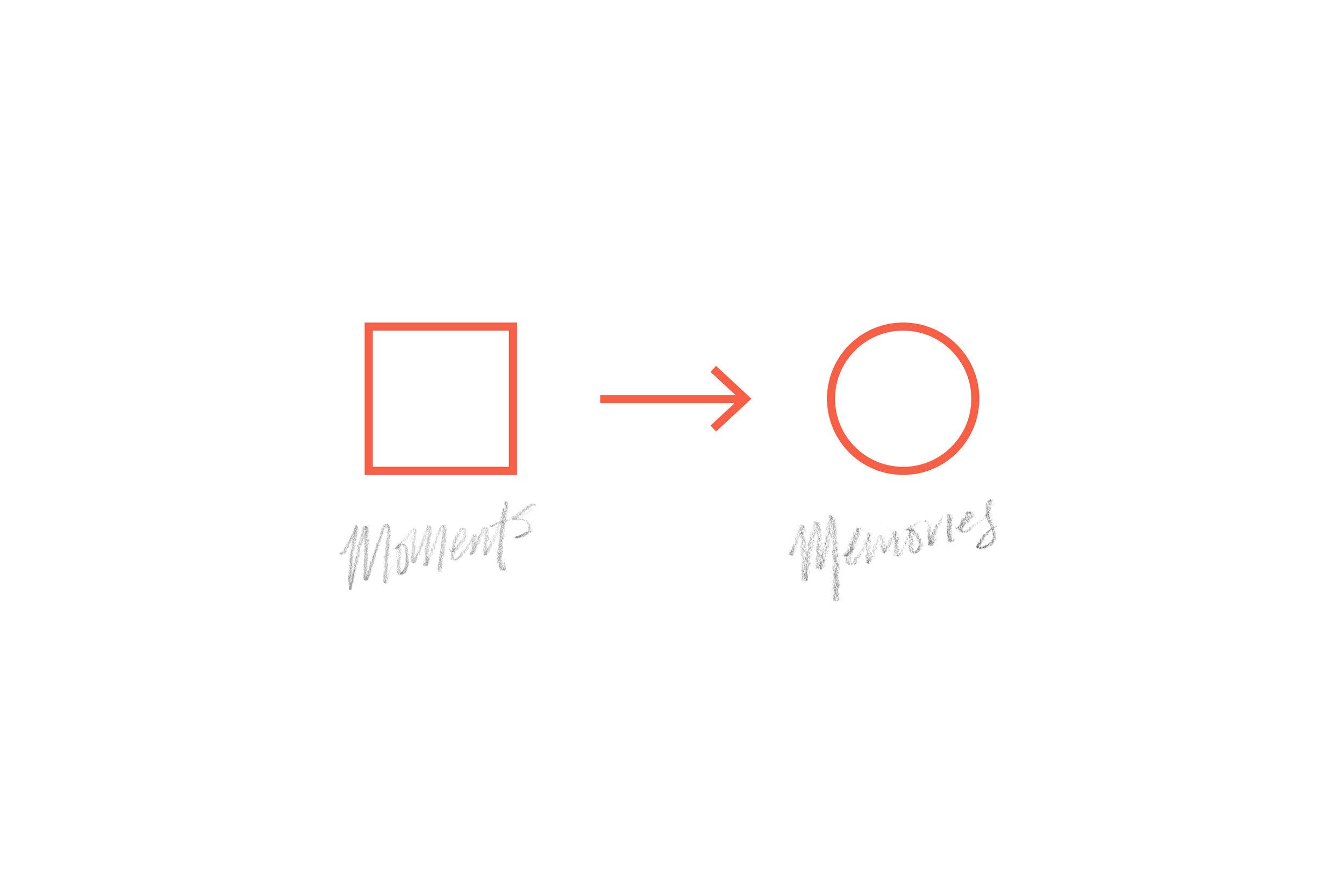 storymomentsmemories.jpg