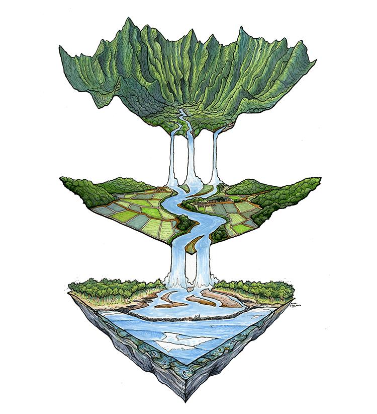 Island Earth