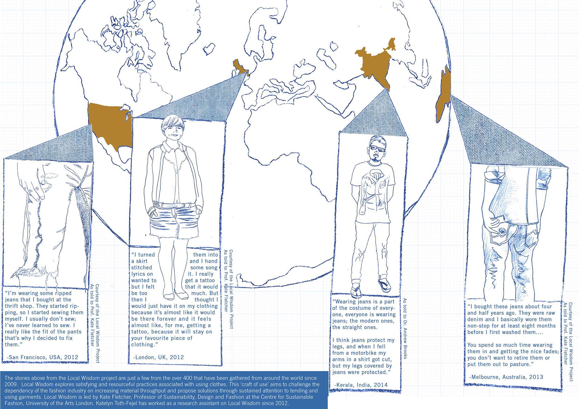 Journey of Jeans poster by Andrew Brooks and Katelyn Toth Fejel.jpg
