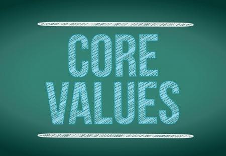 Core Values 450 Width x 350 Height.jpg