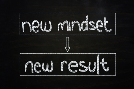 New Mindset New Results 450 Width x 300 Height