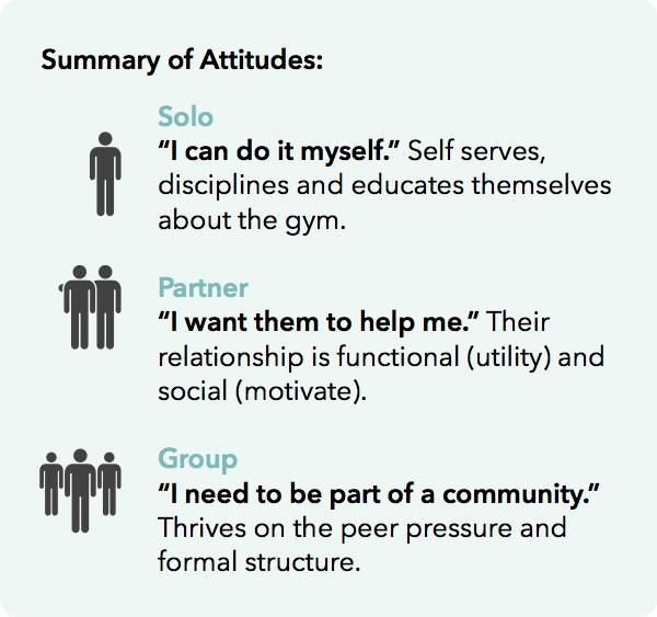 Summary of attitudes.jpg