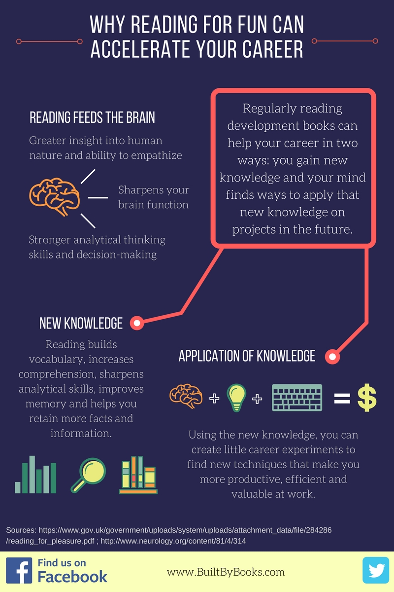 Why Reading Can Advance Your Career