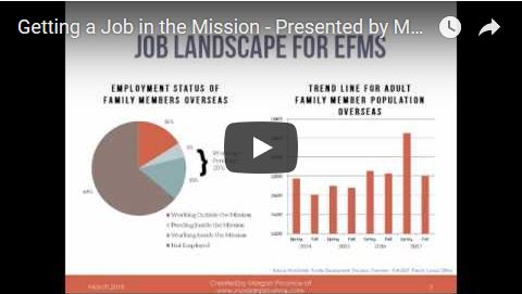 Getting a Job in the Mission by Morgan Province