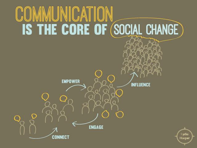 communicationsocialchange_lydiahooper