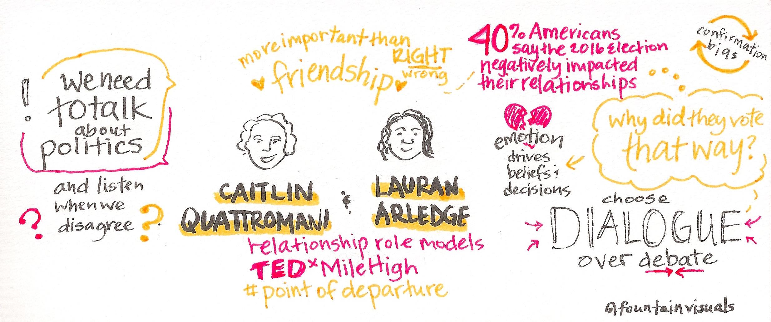 TEDxSketchnote3_July2017.jpeg
