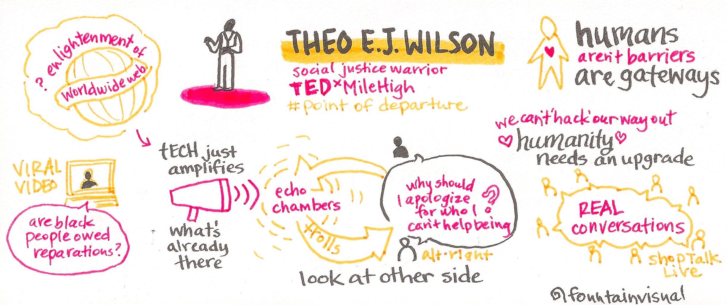 TEDxSketchnote4_July2017.jpeg