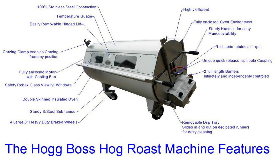 The Hogg Boss Hog Roast Machine Features