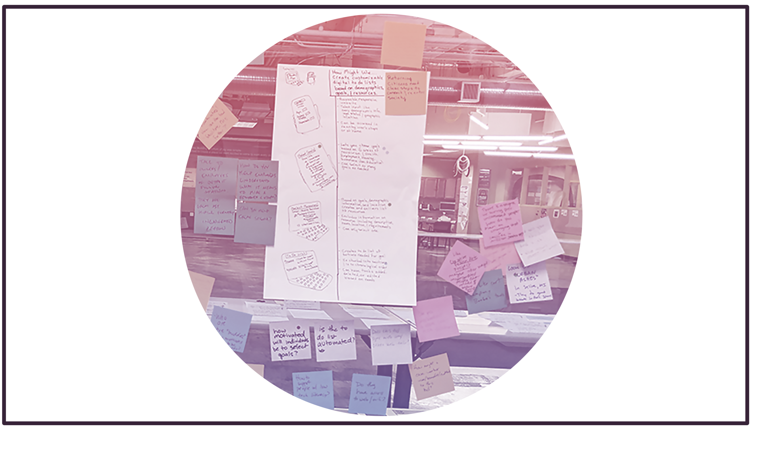 Innovation In Action |  Design Competition & Workshop