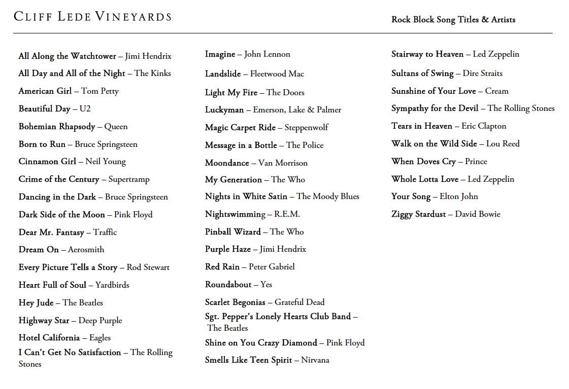 Cliff Lede Song List