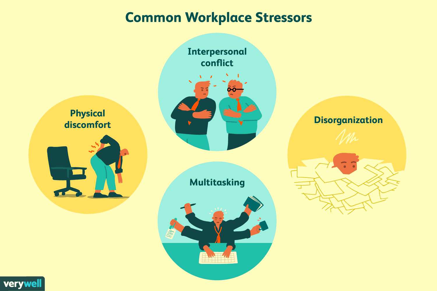 how-to-deal-with-stress-at-work-3145273_FINAL-5be9954746e0fb0026a730c3.png