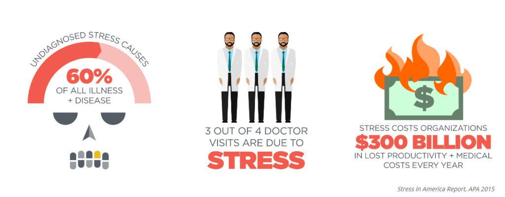 stress-1024x400.jpg