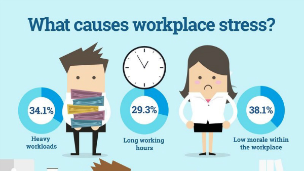 Workplace-Stress-How-To-Get-Rid-Of-It-Infographic-1.jpg