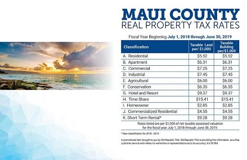 Property Tax Rates_Maui_18-19 SA_SM.jpg