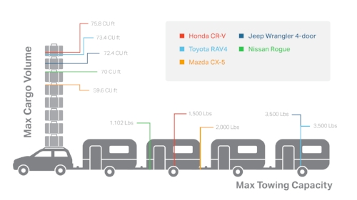 Max-Towing-Max-Cargo-Infographic-FINAL.jpg