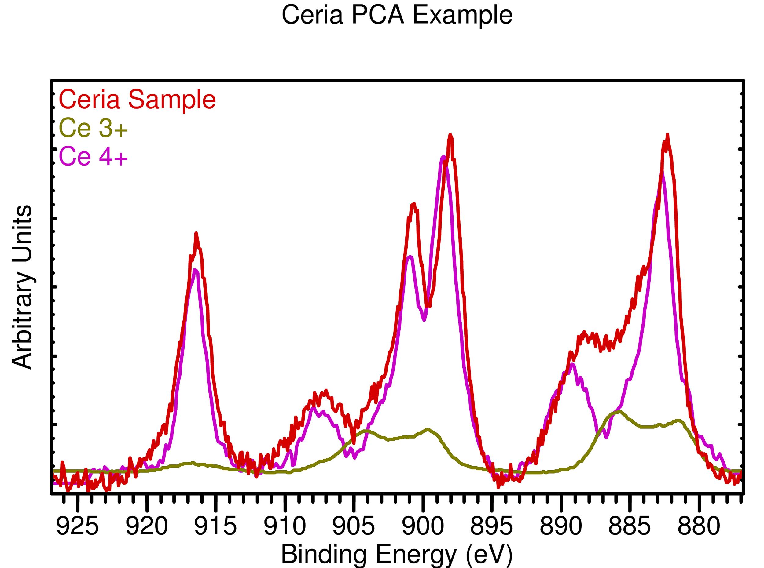 ceria-PCA-0.png