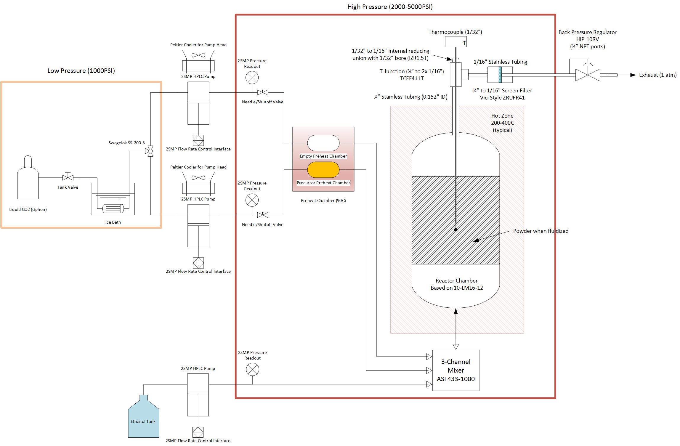 SFD Reactor v3.png