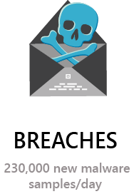 Breaches.png