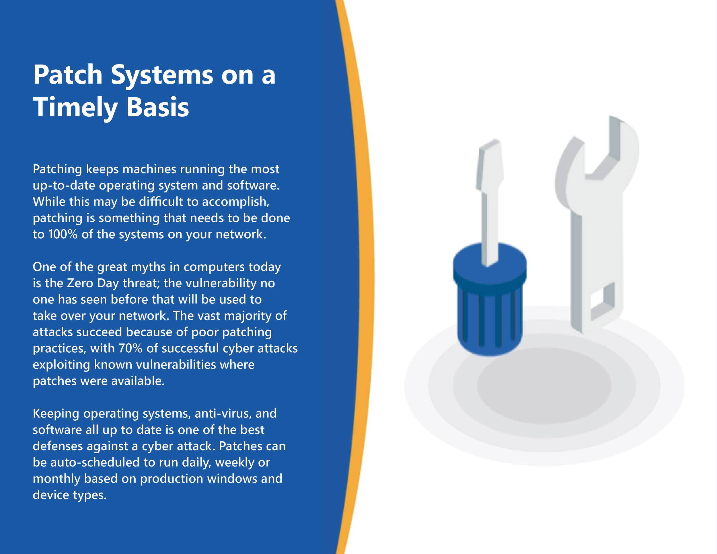 Patch Systems on a Timely Basis