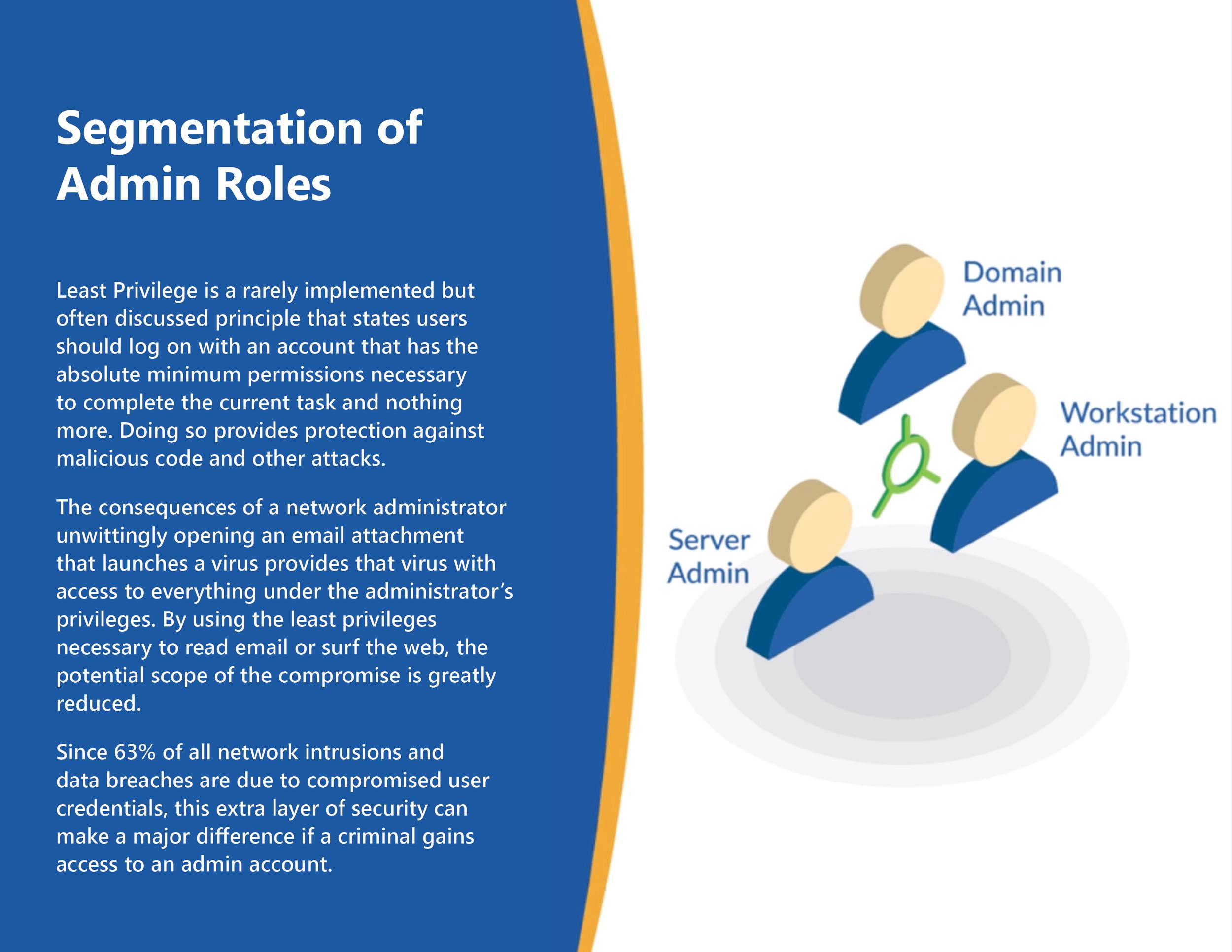Segmentation of Admin Roles