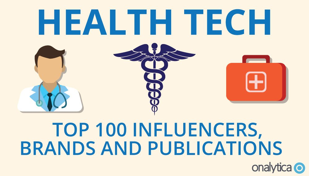 Mike is ranked #7 on Onalytica's Top 100 Influencers in #HealthTech.  See the publication HERE .