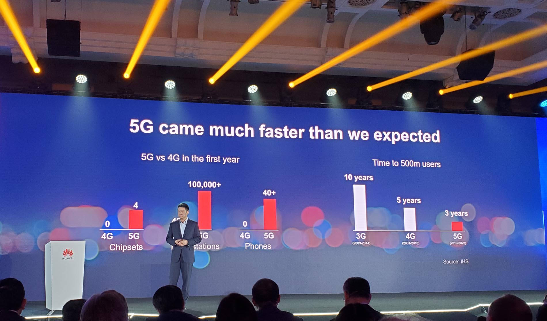 Huawei Deputy Chairman Ken Hu lays out 5G strategy during kick-off keynote at annual Huawei Analyst Summit. (photo: Mike Feibus)